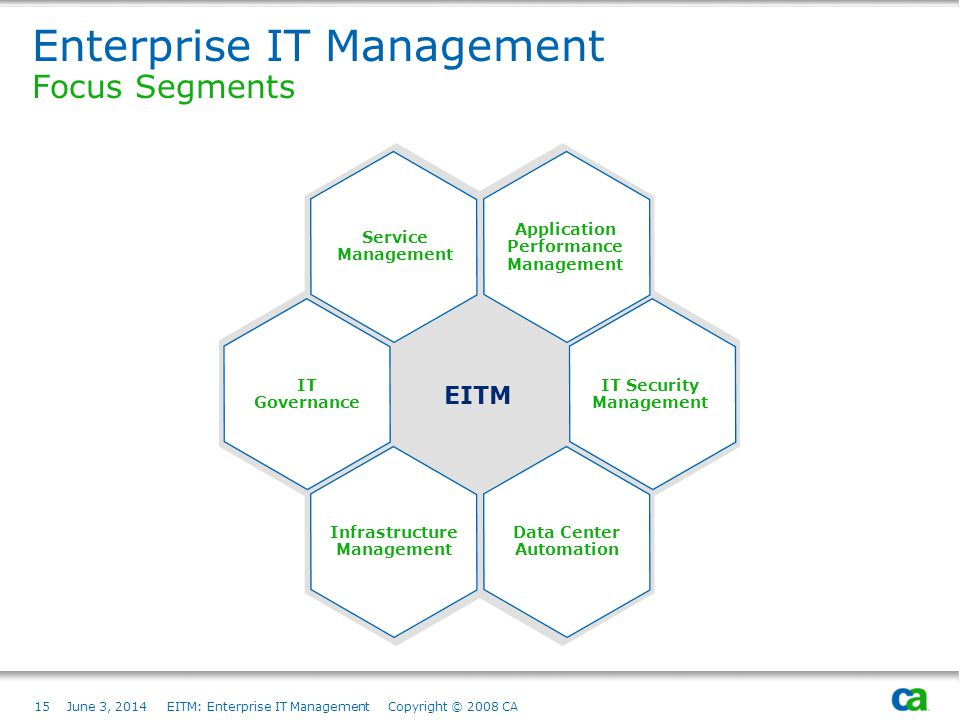 ITIL v3 for Service Management BS 7799 / ISO 27001 for Security Management Enterprise Solutions help you to implement Industry Best Practices 16