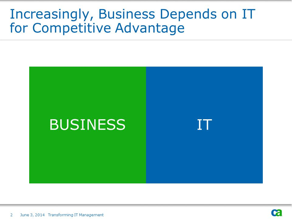 3June 3, 2014 EITM Overview Copyright © 2008 CA BUSINESSIT Increasingly, Business Depends on IT for Competitive Advantage Business Value Maturity Engine for Competitive Advantage Service Provider Support Function
