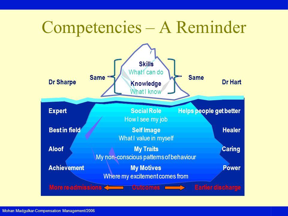Mohan Madgulkar-Compensation Management/2006 Competencies – A Reminder