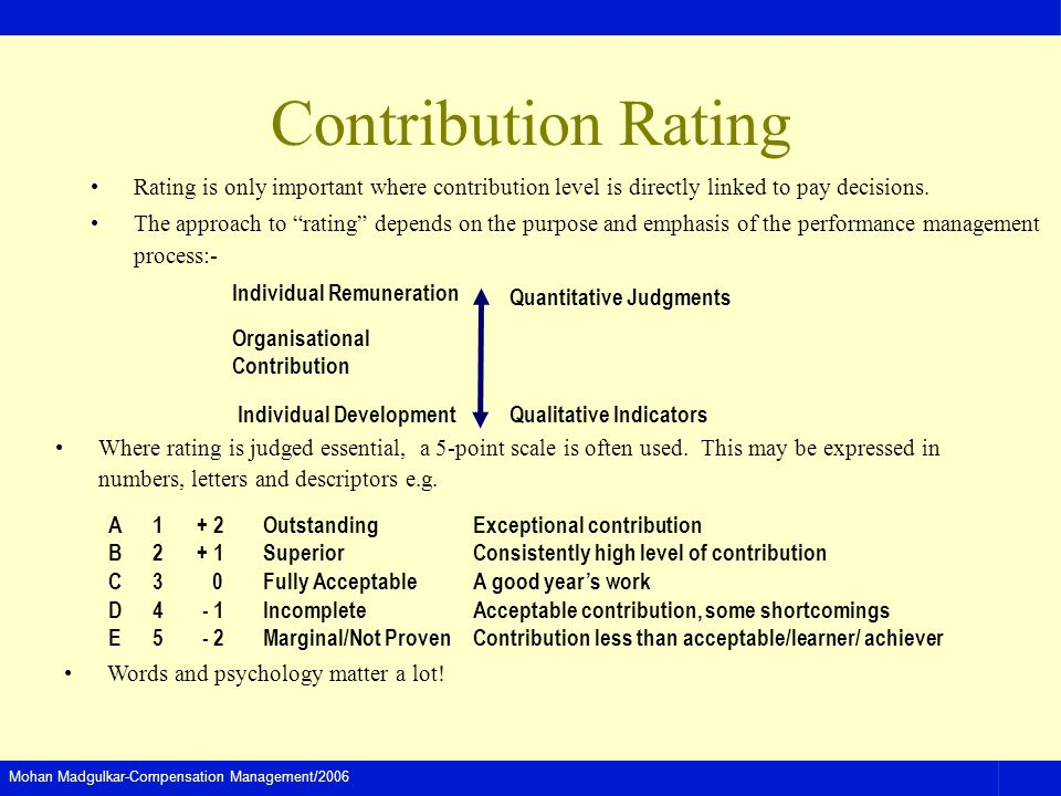Mohan Madgulkar-Compensation Management/2006 Contribution Rating Rating is only important where contribution level is directly linked to pay decisions.