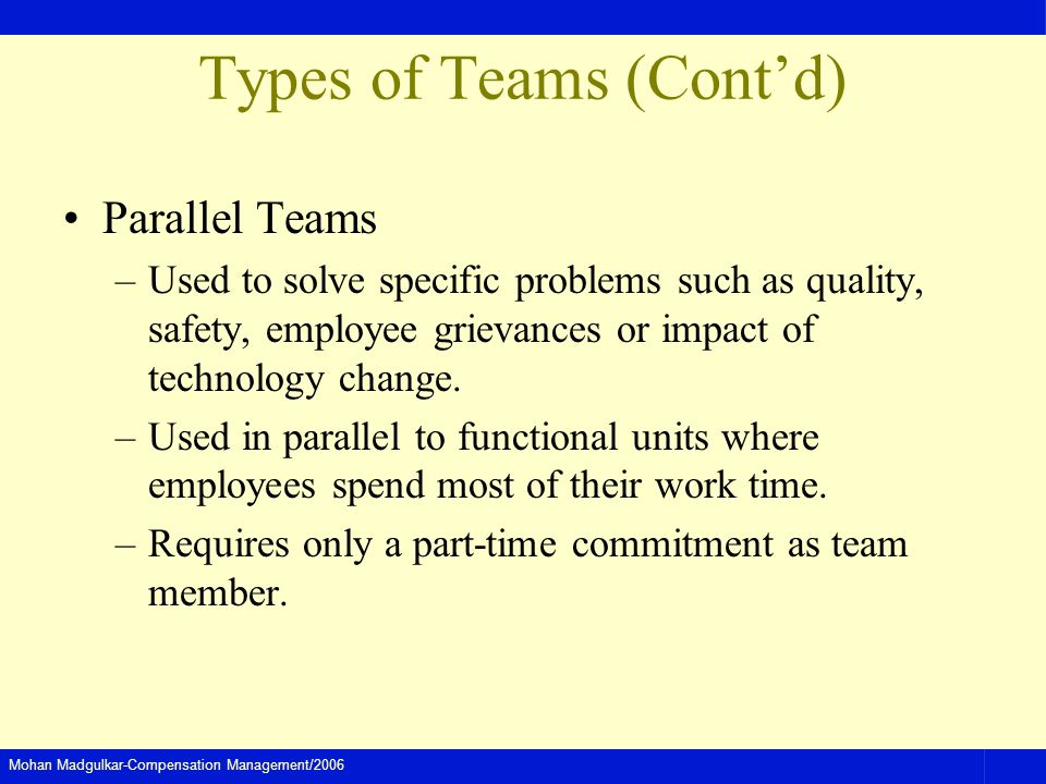 Mohan Madgulkar-Compensation Management/2006 Types of Teams (Contd) Parallel Teams –Used to solve specific problems such as quality, safety, employee grievances or impact of technology change.