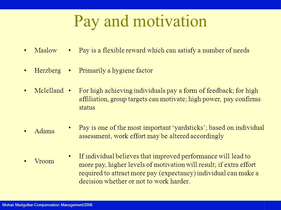 Mohan Madgulkar-Compensation Management/2006 Pay and motivation Maslow Herzberg Mclelland Adams Vroom Pay is a flexible reward which can satisfy a number of needs Primarily a hygiene factor For high achieving individuals pay a form of feedback; for high affiliation, group targets can motivate; high power, pay confirms status Pay is one of the most important yardsticks; based on individual assessment, work effort may be altered accordingly If individual believes that improved performance will lead to more pay, higher levels of motivation will result; if extra effort required to attract more pay (expectancy) individual can make a decision whether or not to work harder.