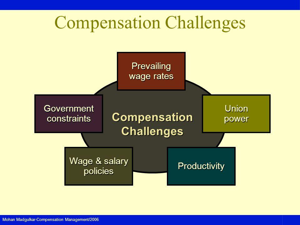 Mohan Madgulkar-Compensation Management/2006 Compensation Challenges CompensationChallenges Prevailing wage rates Unionpower Productivity Governmentco