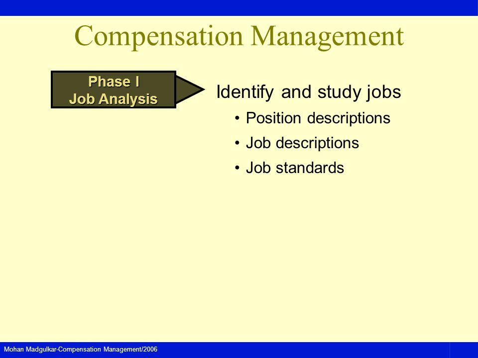 Mohan Madgulkar-Compensation Management/2006 Compensation Management Phase I Job Analysis Identify and study jobs Position descriptions Job descriptions Job standards