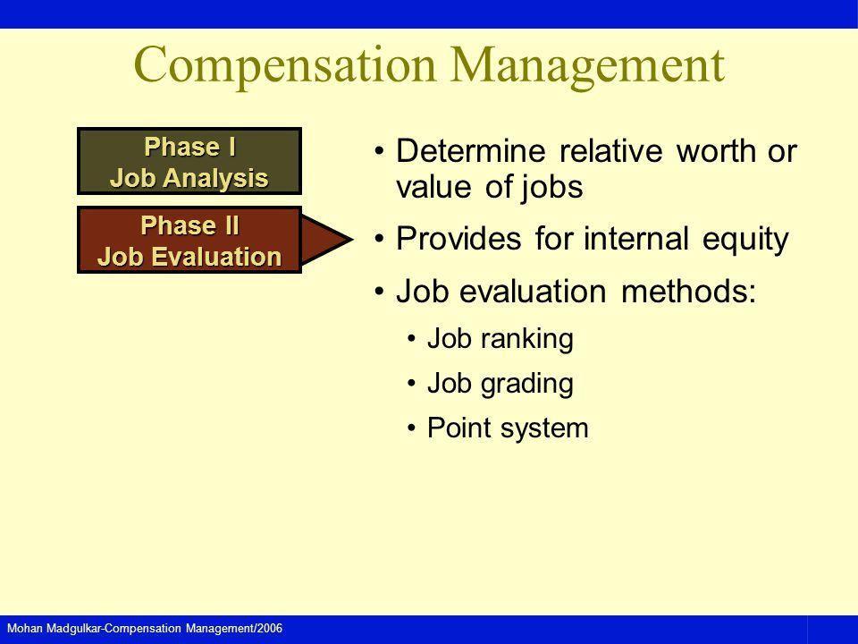 Mohan Madgulkar-Compensation Management/2006 Compensation Management Determine relative worth or value of jobs Provides for internal equity Job evaluation methods: Job ranking Job grading Point system Phase I Job Analysis Phase II Job Evaluation