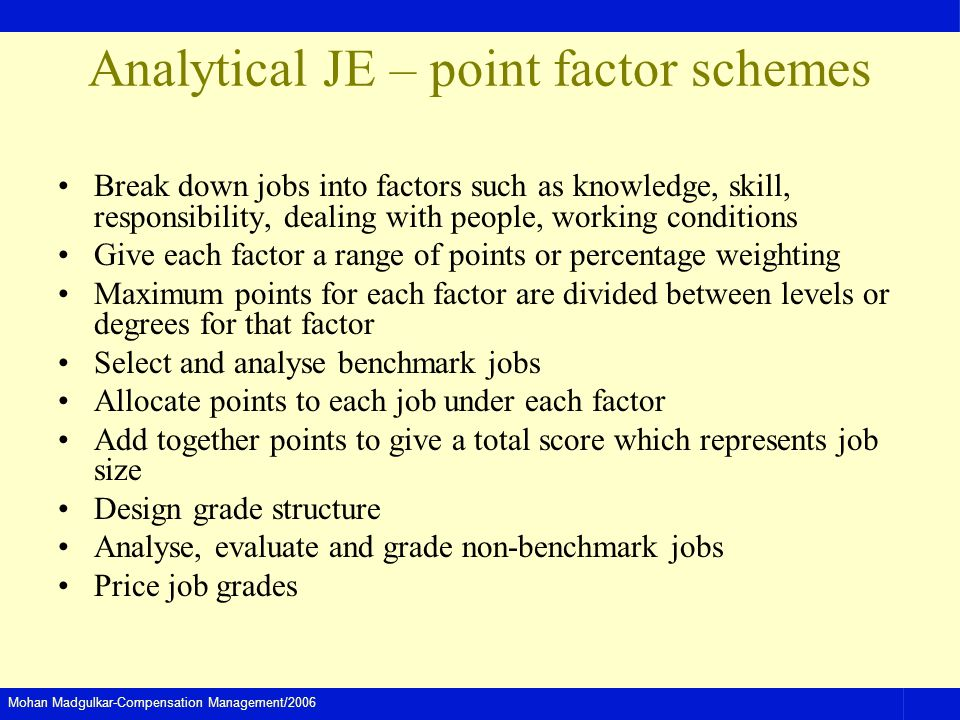 Mohan Madgulkar-Compensation Management/2006 Analytical JE – point factor schemes Break down jobs into factors such as knowledge, skill, responsibility, dealing with people, working conditions Give each factor a range of points or percentage weighting Maximum points for each factor are divided between levels or degrees for that factor Select and analyse benchmark jobs Allocate points to each job under each factor Add together points to give a total score which represents job size Design grade structure Analyse, evaluate and grade non-benchmark jobs Price job grades