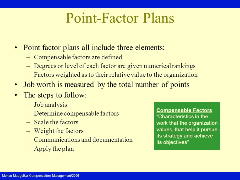 Mohan Madgulkar-Compensation Management/2006 Point-Factor Plans Point factor plans all include three elements: –Compensable factors are defined –Degrees or level of each factor are given numerical rankings –Factors weighted as to their relative value to the organization Job worth is measured by the total number of points The steps to follow: –Job analysis –Determine compensable factors –Scale the factors –Weight the factors –Communications and documentation –Apply the plan Compensable Factors Characteristics in the work that the organization values, that help it pursue its strategy and achieve its objectives