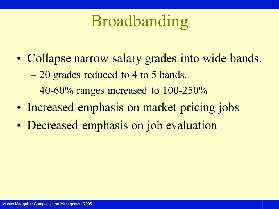 Mohan Madgulkar-Compensation Management/2006 Broadbanding Collapse narrow salary grades into wide bands.