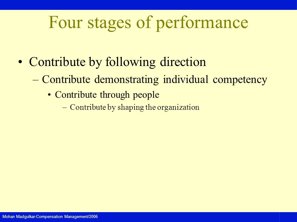 Mohan Madgulkar-Compensation Management/2006 Four stages of performance Contribute by following direction –Contribute demonstrating individual competency Contribute through people –Contribute by shaping the organization