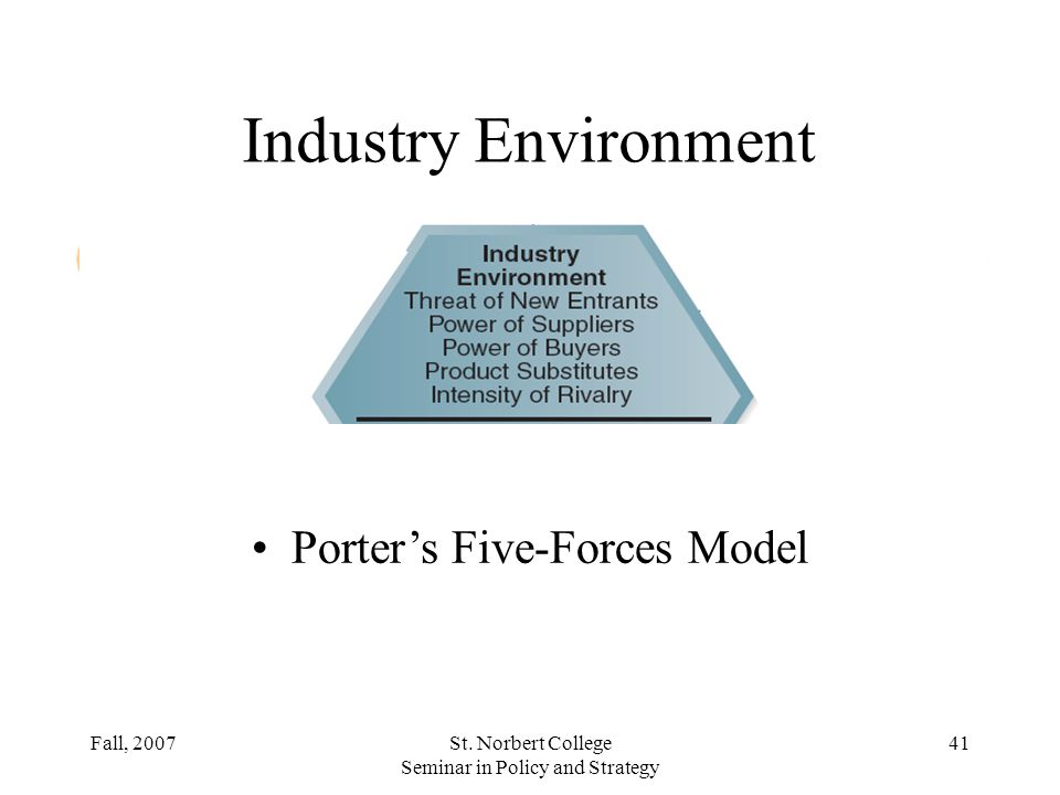 Fall, 2007St. Norbert College Seminar in Policy and Strategy 40 Industry Environment Industry Defined –A group of firms producing products that are cl