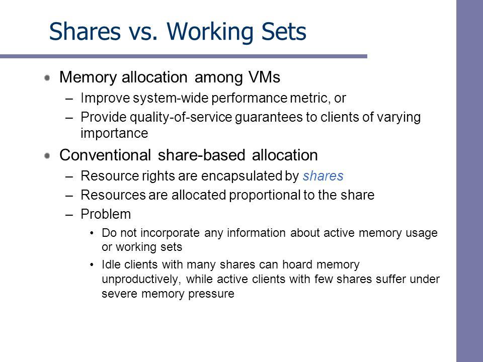 Shares vs.