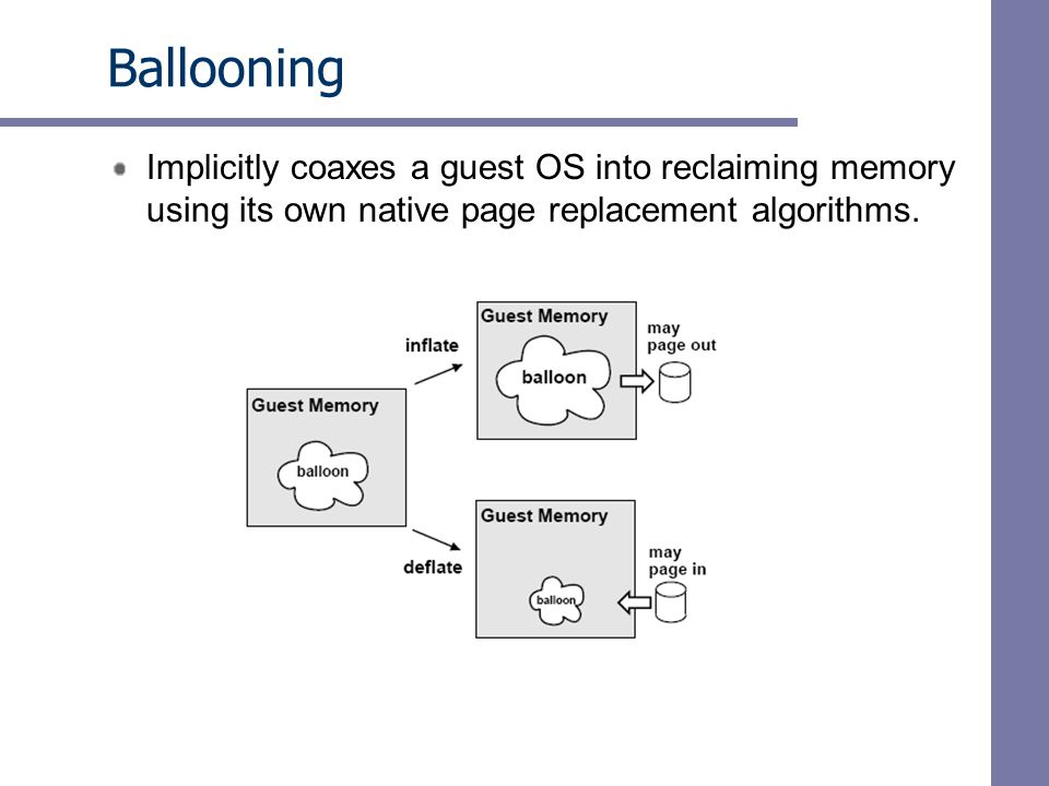 Ballooning Implicitly coaxes a guest OS into reclaiming memory using its own native page replacement algorithms.