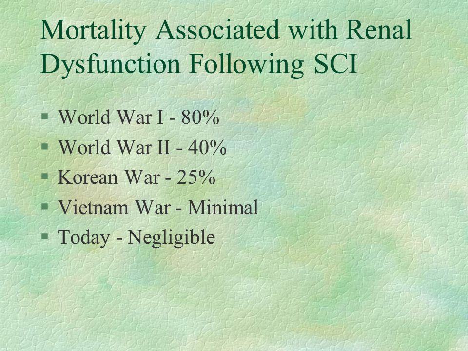 Mortality Associated with Renal Dysfunction Following SCI §World War I - 80% §World War II - 40% §Korean War - 25% §Vietnam War - Minimal §Today - Negligible