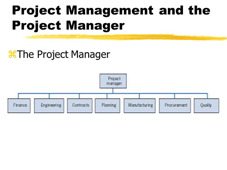 Project Management and the Project Manager zThree major questions face the project manager: y1.
