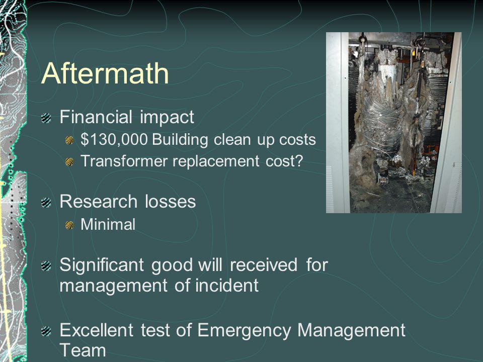 Aftermath Financial impact $130,000 Building clean up costs Transformer replacement cost.