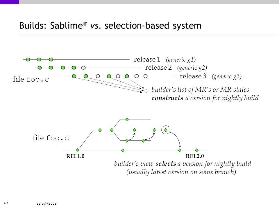 23 July 2008 43 Builds: Sablime ® vs. selection-based system file foo.c REL1.0REL2.0 release 1 (generic g1) release 2 (generic g2) release 3 (generic