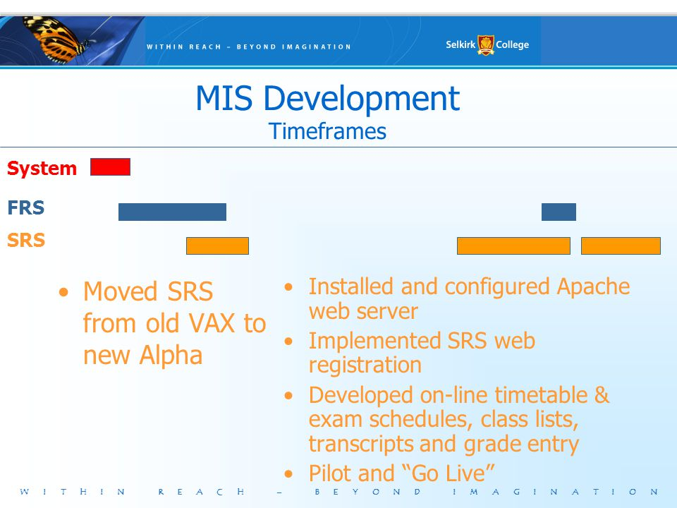 WITHIN REACH – BEYOND IMAGINATION MIS Development Timeframes Moved SRS from old VAX to new Alpha Installed and configured Apache web server Implemente