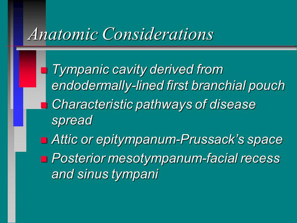 Anatomic Considerations n Tympanic cavity derived from endodermally-lined first branchial pouch n Characteristic pathways of disease spread n Attic or epitympanum-Prussacks space n Posterior mesotympanum-facial recess and sinus tympani