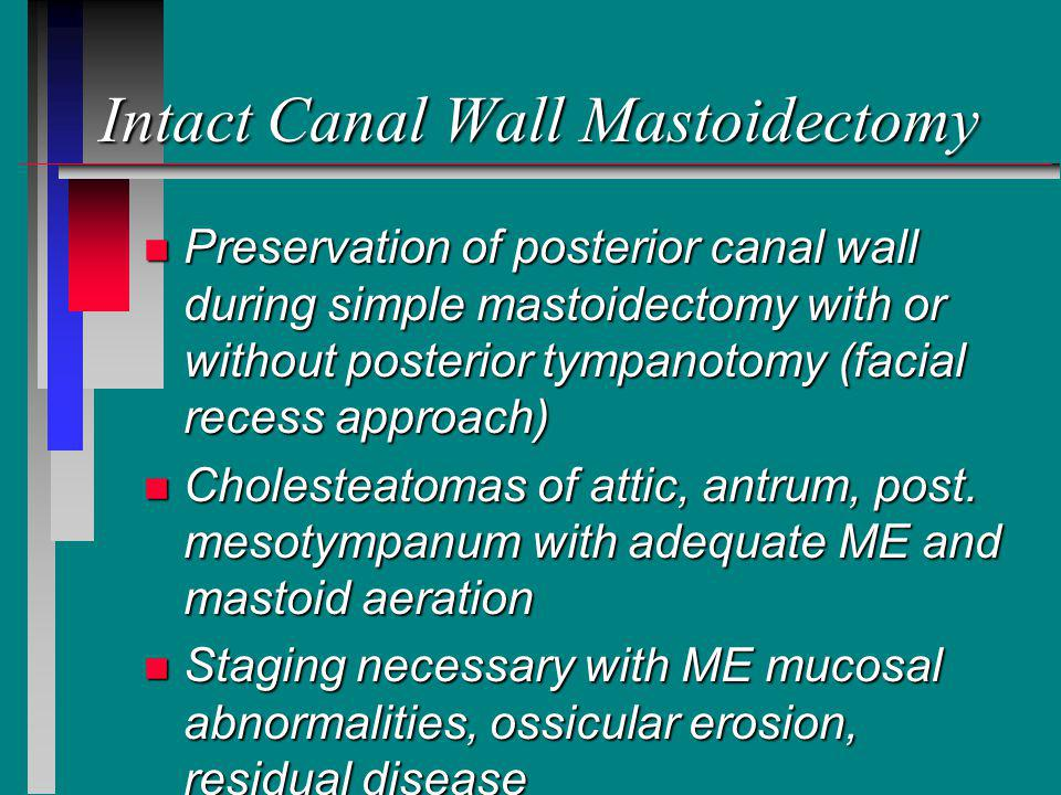 Intact Canal Wall Mastoidectomy n Preservation of posterior canal wall during simple mastoidectomy with or without posterior tympanotomy (facial recess approach) n Cholesteatomas of attic, antrum, post.