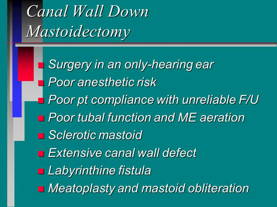 Canal Wall Down Mastoidectomy n Surgery in an only-hearing ear n Poor anesthetic risk n Poor pt compliance with unreliable F/U n Poor tubal function and ME aeration n Sclerotic mastoid n Extensive canal wall defect n Labyrinthine fistula n Meatoplasty and mastoid obliteration
