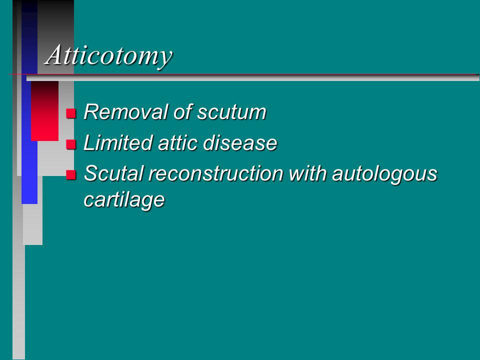 Atticotomy n Removal of scutum n Limited attic disease n Scutal reconstruction with autologous cartilage
