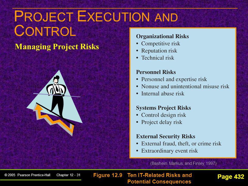 © 2005 Pearson Prentice-Hall Chapter 12 - 31 P ROJECT E XECUTION AND C ONTROL Page 432 Managing Project Risks Figure 12.9 Ten IT-Related Risks and Pot