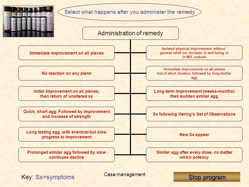 Case management Severe pathology Internal damage/pathology so severe that cure is impossible Work from C6 up to LM