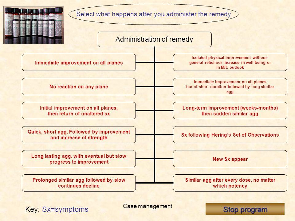 Case management New symptoms appear Wrong prescription Natural healing symptoms