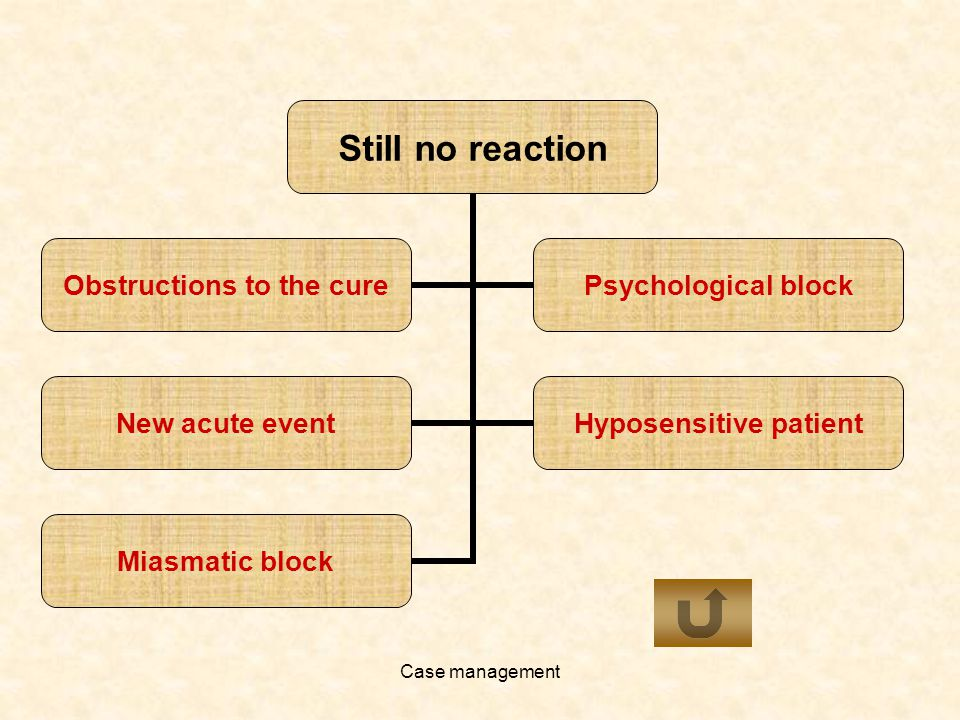 Case management Isolated physical improvement without general relief nor increase in well-being or in M/E outlook Distant simile and/or Suppressed symptom Lifestyle and related treatments Miasmatic blockExtensive pathology