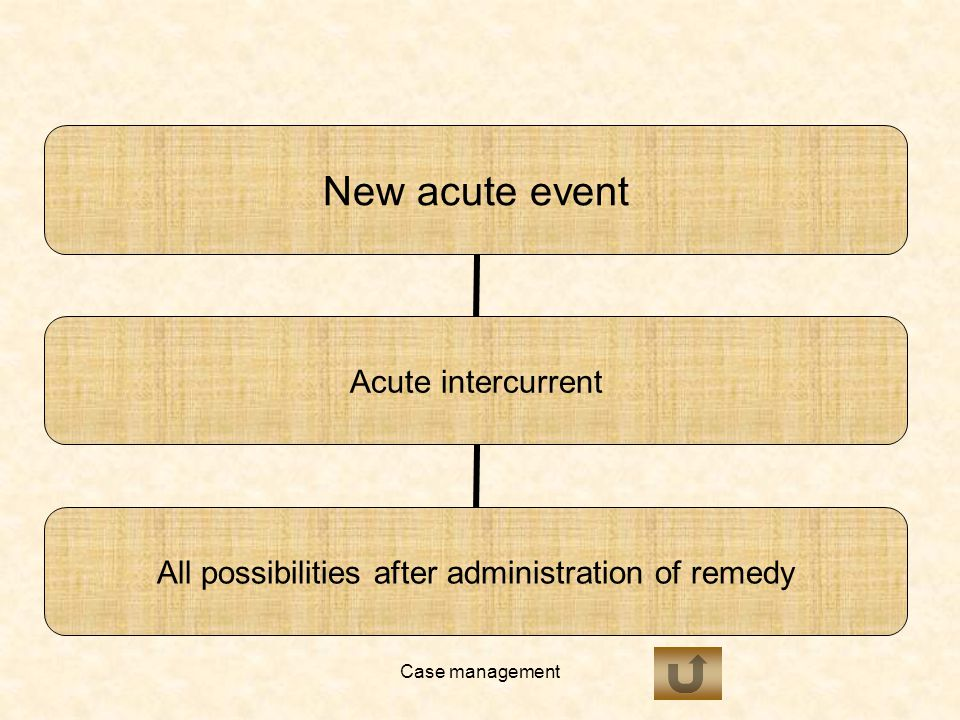 Case management Potency and/or dose too high…Potency and/or dose too high… Hypersensitive patient…Hypersensitive patient… Adjust by:Adjust by: –decreasing number of succussions –decrease amount of given remedy –decrease frequency of dose –increase amount of water used to dilute remedy –increase volume of remedy solution bottle