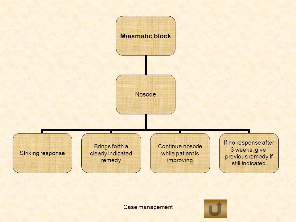 Case management Extensive pathology Borderline of incurability…?Borderline of incurability….