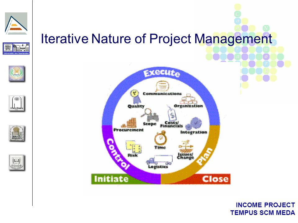 INCOME PROJECT TEMPUS SCM MEDA Objectives of a Project