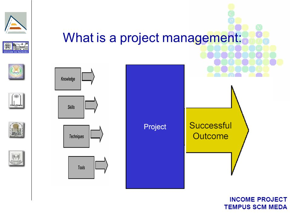 INCOME PROJECT TEMPUS SCM MEDA Iterative Nature of Project Management