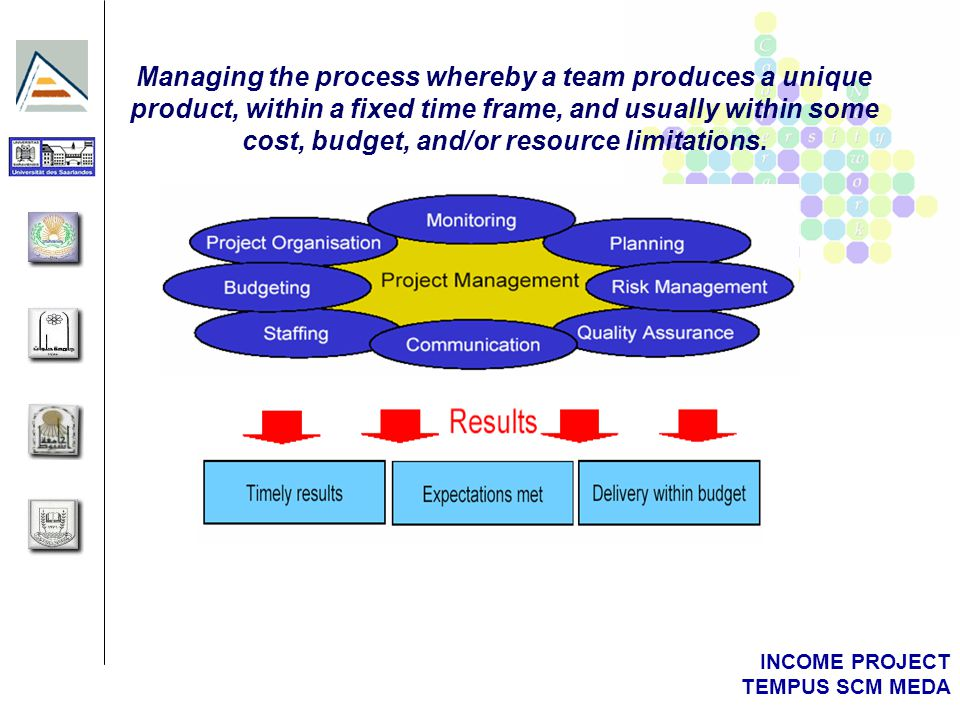 INCOME PROJECT TEMPUS SCM MEDA What is a project management: