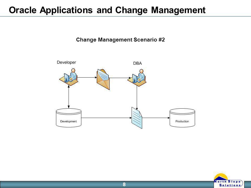 8 Oracle Applications and Change Management Change Management Scenario #2