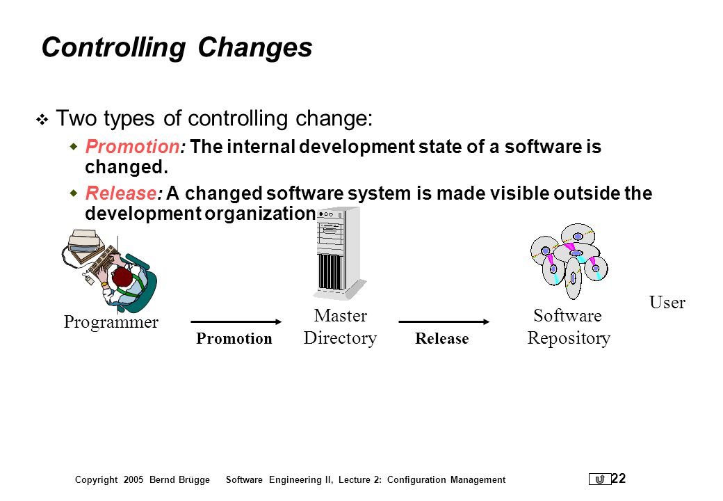 Copyright 2005 Bernd Brügge Software Engineering II, Lecture 2: Configuration Management 22 Two types of controlling change: Promotion: The internal d