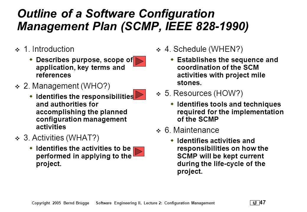Copyright 2005 Bernd Brügge Software Engineering II, Lecture 2: Configuration Management 47 Outline of a Software Configuration Management Plan (SCMP,