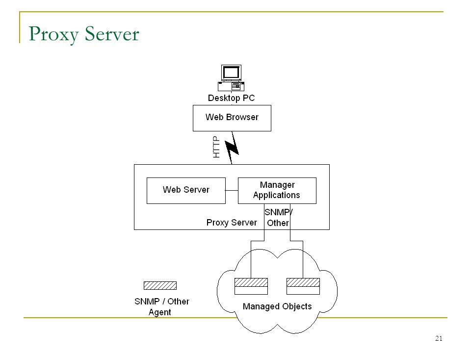 21 Proxy Server