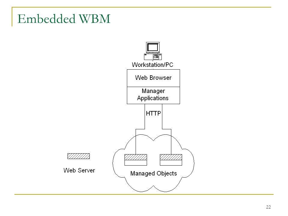 22 Embedded WBM