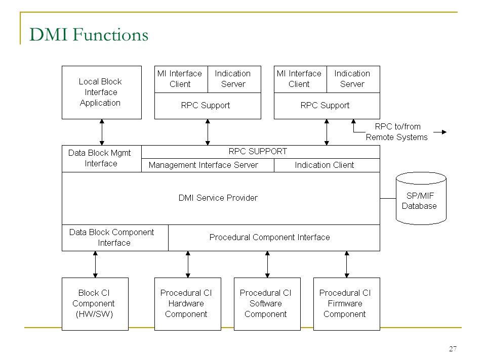 27 DMI Functions