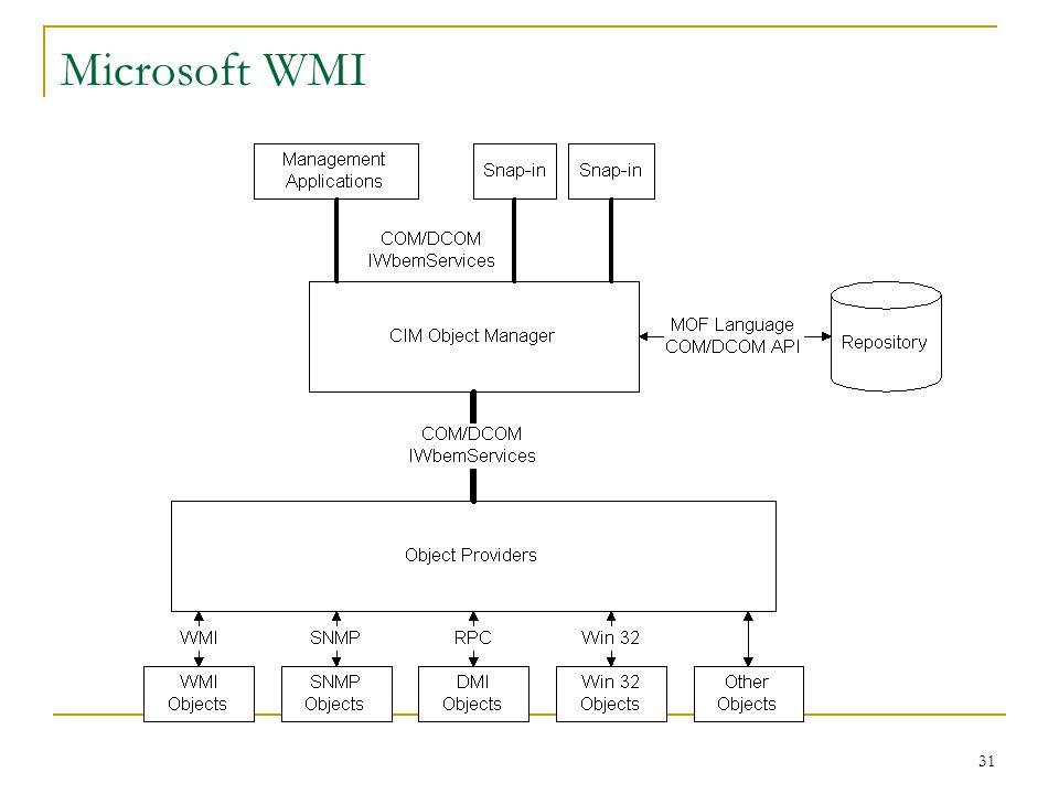 31 Microsoft WMI