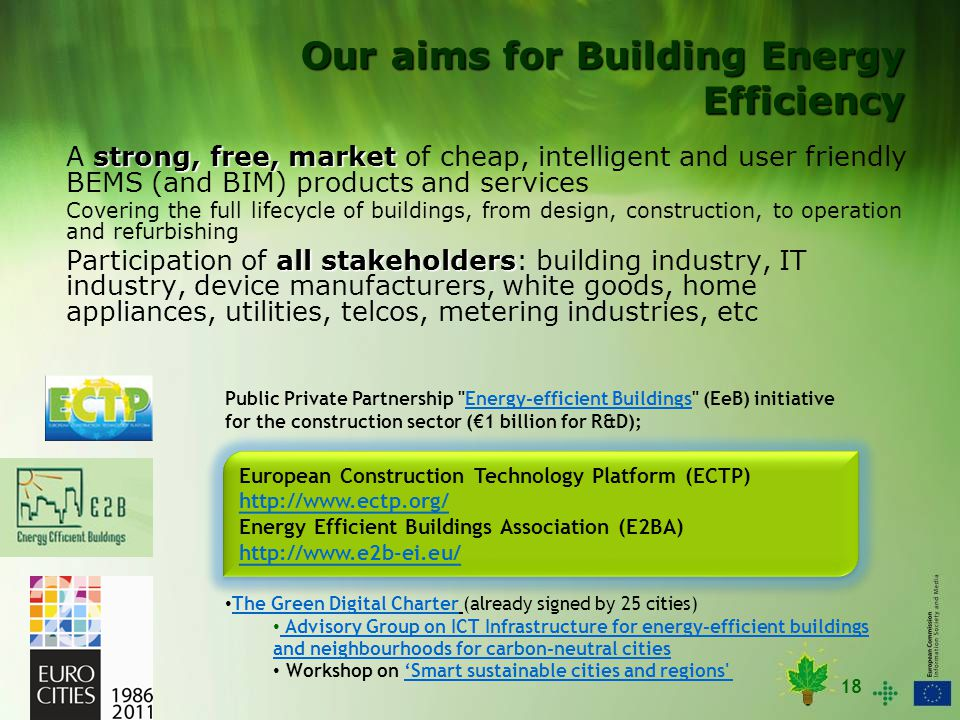 18 Our aims for Building Energy Efficiency strong, free, market A strong, free, market of cheap, intelligent and user friendly BEMS (and BIM) products and services Covering the full lifecycle of buildings, from design, construction, to operation and refurbishing all stakeholders Participation of all stakeholders: building industry, IT industry, device manufacturers, white goods, home appliances, utilities, telcos, metering industries, etc The Green Digital Charter (already signed by 25 cities) The Green Digital Charter Advisory Group on ICT Infrastructure for energy-efficient buildings and neighbourhoods for carbon-neutral cities Advisory Group on ICT Infrastructure for energy-efficient buildings and neighbourhoods for carbon-neutral cities Workshop on Smart sustainable cities and regions Smart sustainable cities and regions Public Private Partnership Energy-efficient Buildings (EeB) initiative for the construction sector (1 billion for R&D);Energy-efficient Buildings European Construction Technology Platform (ECTP) http://www.ectp.org/ http://www.ectp.org/ Energy Efficient Buildings Association (E2BA) http://www.e2b-ei.eu/ http://www.e2b-ei.eu/ European Construction Technology Platform (ECTP) http://www.ectp.org/ http://www.ectp.org/ Energy Efficient Buildings Association (E2BA) http://www.e2b-ei.eu/ http://www.e2b-ei.eu/