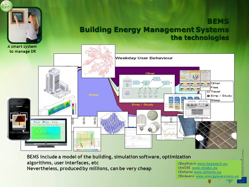 7 BEMS Building Energy Management Systems the technologies BEMS include a model of the building, simulation software, optimization algorithms, user interfaces, etc Nevertheless, produced by millions, can be very cheap ©BeyWatch ©BeyWatch www.beywatch.euwww.beywatch.eu ©IntUBE ©IntUBE www.intube.eu www.intube.eu ©Dehems ©Dehems www.dehems.euwww.dehems.eu ©BeAware ©BeAware www.energyawareness.euwww.energyawareness.eu A smart system to manage DR