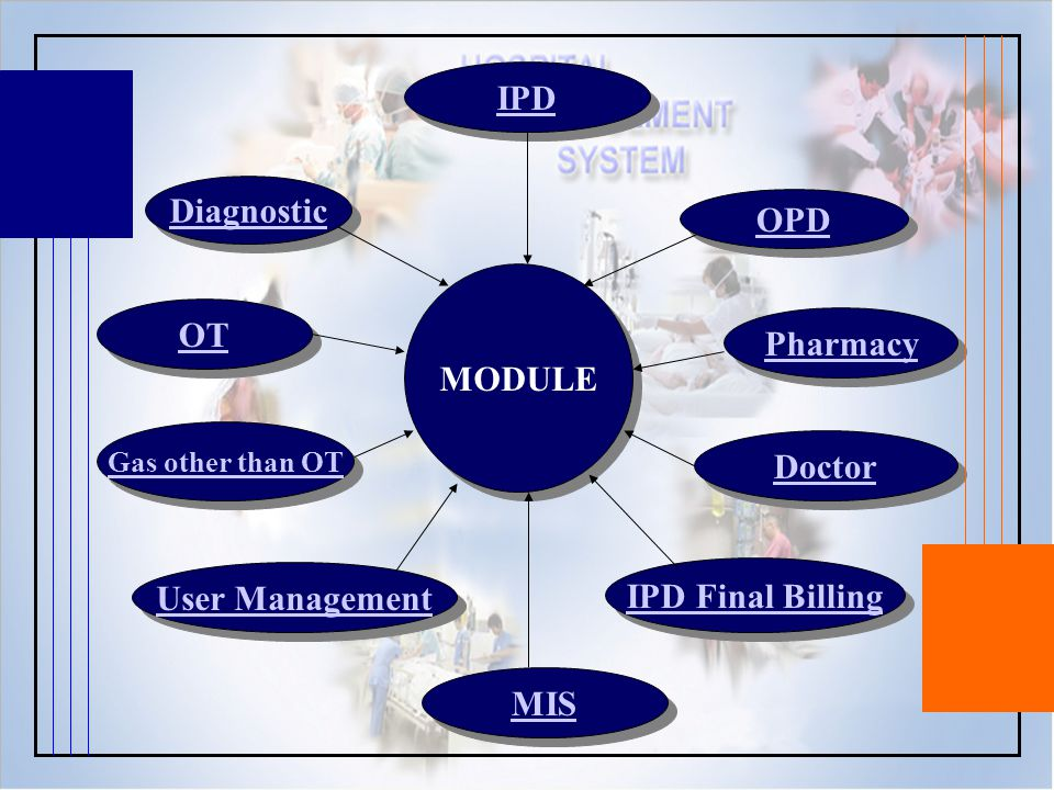 MODULE IPD Diagnostic OPD OT Pharmacy Gas other than OT User Management Doctor IPD Final Billing MIS