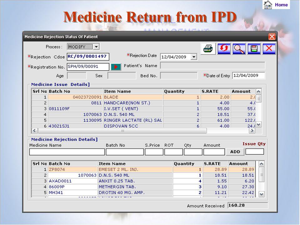 Medicine Return from IPD Medicine Return from IPD