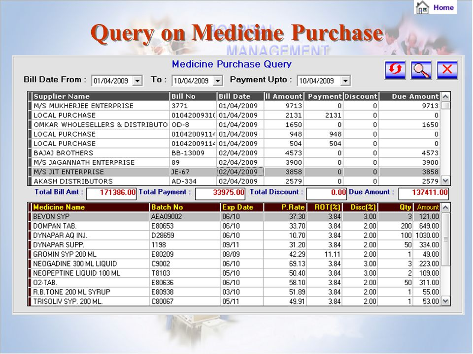Query on Medicine Purchase Query on Medicine Purchase