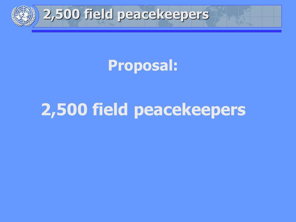 2,500 field peacekeepers Proposal: 2,500 field peacekeepers