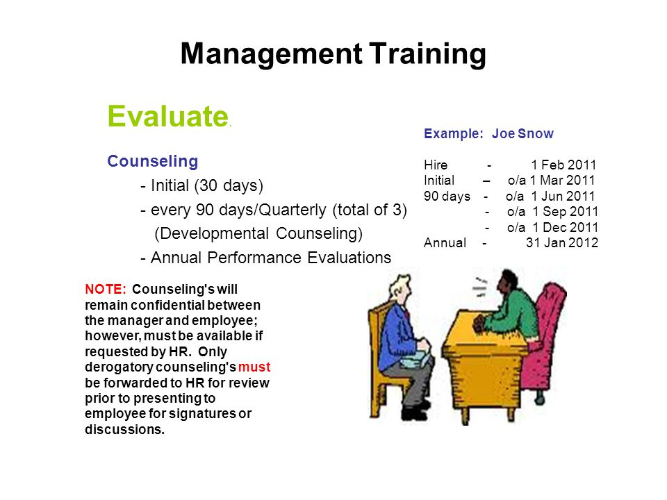 Management Training Evaluate.