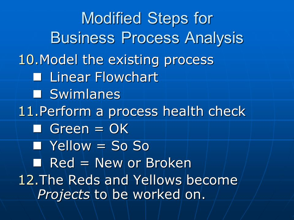 Modified Steps for Business Process Analysis 10.Model the existing process Linear Flowchart Linear Flowchart Swimlanes Swimlanes 11.Perform a process health check Green = OK Green = OK Yellow = So So Yellow = So So Red = New or Broken Red = New or Broken 12.The Reds and Yellows become Projects to be worked on.