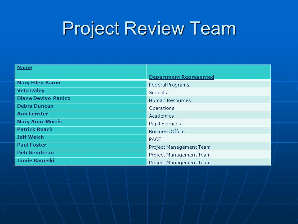 Project Review Team Name Department Represented Mary Ellen Baron Federal Programs Veta Daley Schools Diane Devivo-Panico Human Resources Debra Duncan Operations Ann Ferriter Academics Mary Anne Morris Pupil Services Patrick Roach Business Office Jeff Welch PACE Paul Foster Project Management Team Deb Gendreau Project Management Team Jamie Banuski Project Management Team